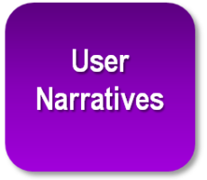 Personas and User Narratives